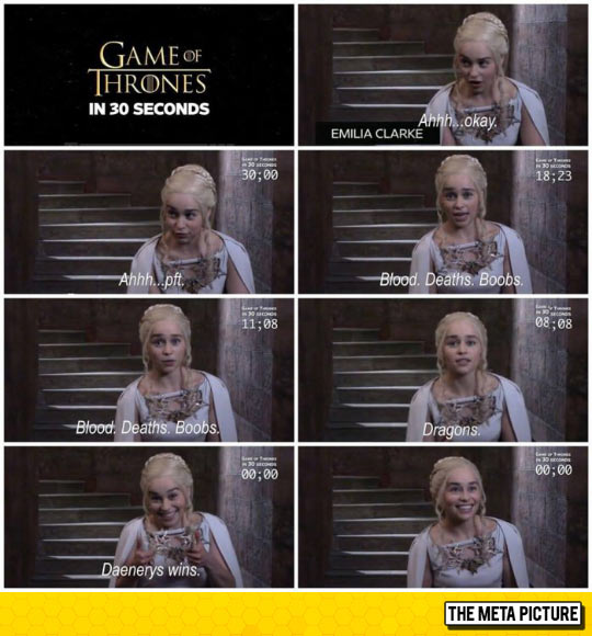 Emilia Explains Game Of Thrones In 30 Seconds