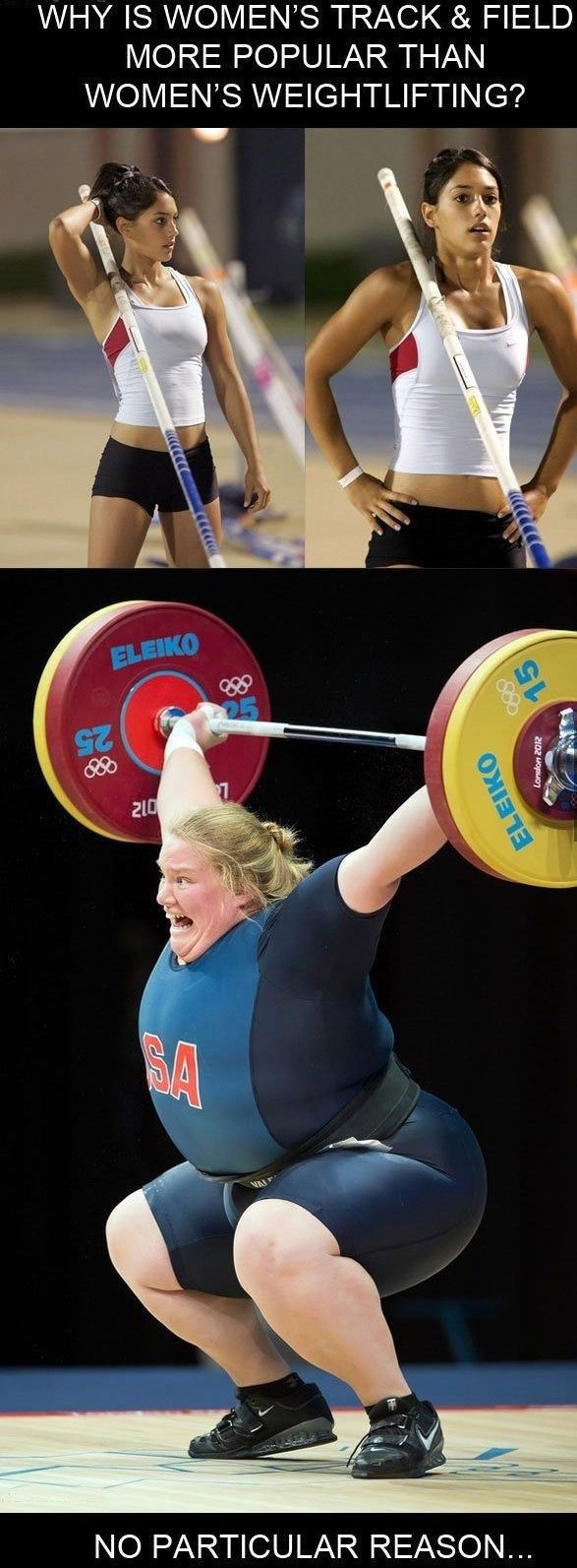 WHY WOMEN'S TRACK & FIELD MORE POPULAR THAN WOMEN'S WEIGHTLIFTING ?