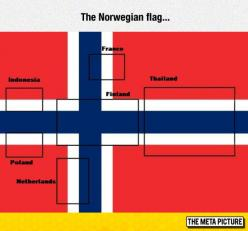 Flags Found In The Norwegian Flag