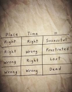 Wrong Place And Wrong Time Won't Combine