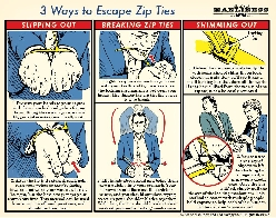 How to escape zip ties