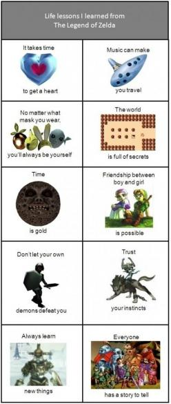 Life lessons from Zelda