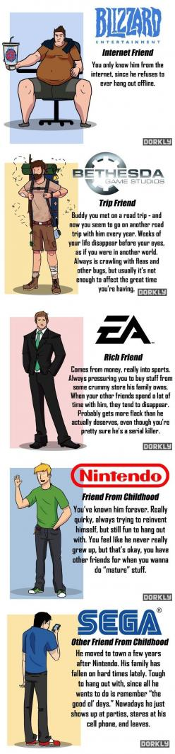 if video game companies were people