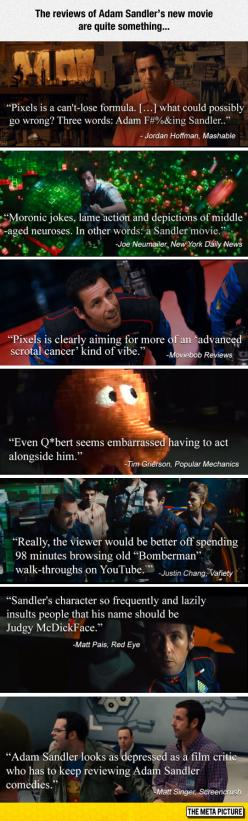 Adam Sandler's New Movie Reviews