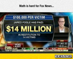 Fox News Math