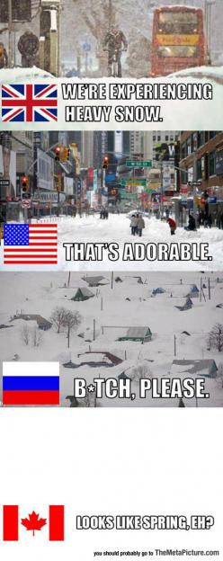 Heavy Snow In Different Countries