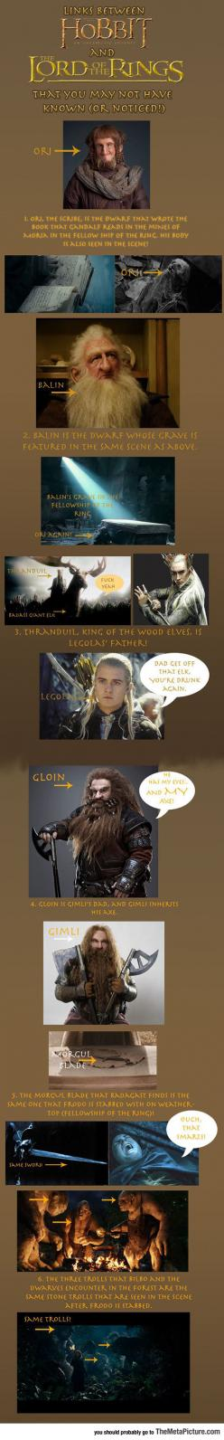 Some Links Between The Hobbit And The Lord Of The Rings