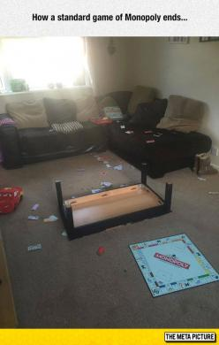 Standard Game Of Monopoly