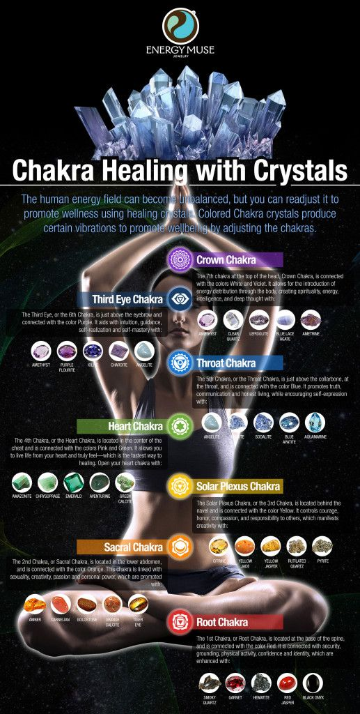 Balance, align and cleanse your chakras with crystals! Colored chakra crystals produce certain vibrations to help balance, align and cleanse your 7 chakras. #crystals #chakras #healing: Yoga Chakra, Crystals Chakra, Reiki Crystal, Chakra Food, Reiki Chakr