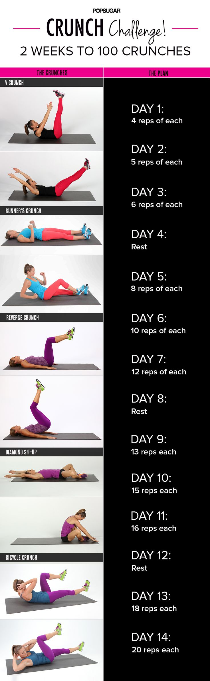 It's Crunch Time! 2-Week Challenge to 100 Crunches: 2 Week Crunch, Workout Challenge, Crunch Challenge, Fitness Exercise, 100 Crunches, Work Out, 2 Week Challenge, Ab Workouts, Fitness Workout