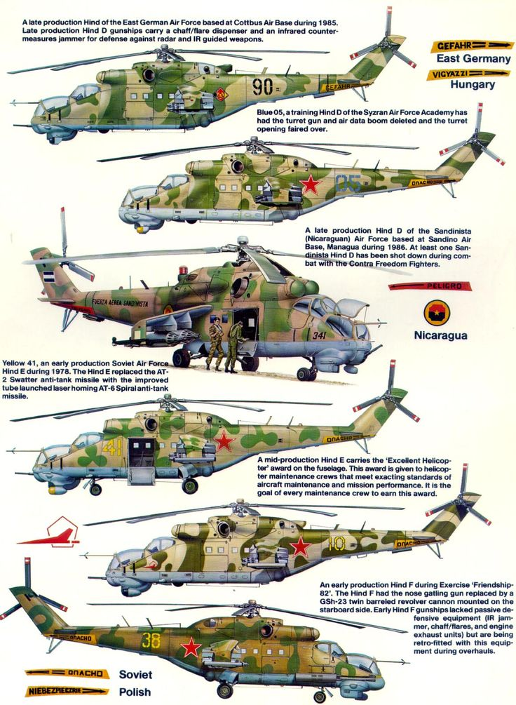 Mil Mi-24. Feared and revered across the globe.: Machines Vehicles Military, Military Aircraft, Aircraft Military, Airplanes Plasticmodelkits, Jet Aircraft, Aircraft Helicopters, Military War Weapons
