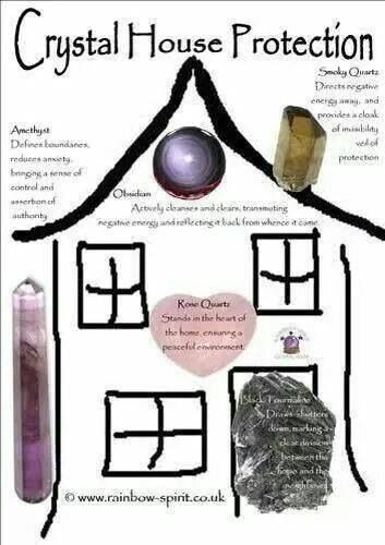 Crystal home protection  | In #China? Try www.importedFun.com for award winning #kid's #science |: Healing Crystals, Crystals Stones, Healing Stones, Crystal Magic, Crystal Healing, Crystals Gemstones