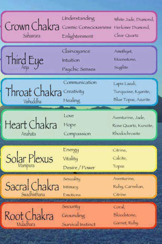 Remember to always be aware of and respect the seven chakras of my spirit: Yoga Chakra, Chakra Crystals, Healing Stones, Crystal Healing, Chakra Healing