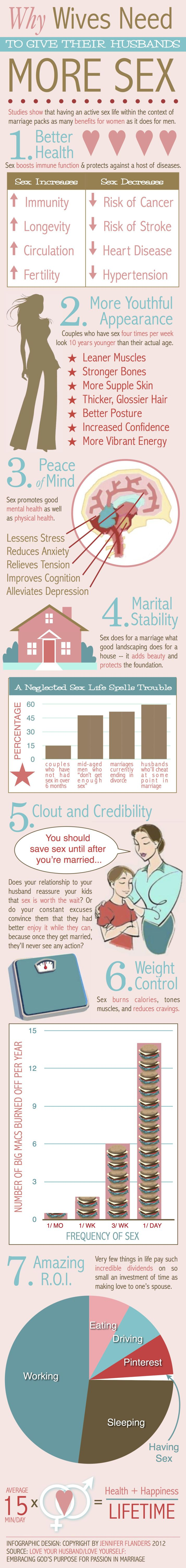 7 Reasons to Prioritize Sex in Marriage... Here's a handy chart that details just a few of the myriad benefits available to couples who choose not to neglect marital intimacy. I've addressed these remarks to wives because (1) I am writing to women in the