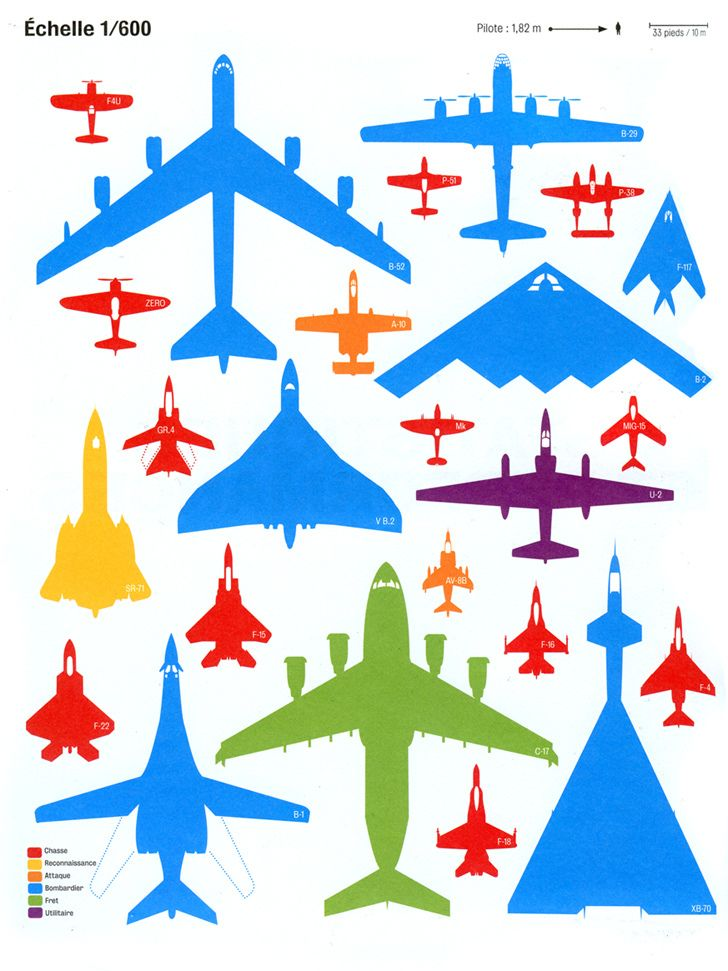 All sizes   Aircraft Size Comparison   Flickr - Photo Sharing!: Photos, Aircraft Cars, Flickr, Size Comparison, Aircraft Aviones, Airplanes Designers, Photo Sharing, Aircraft Size, Airplanes General