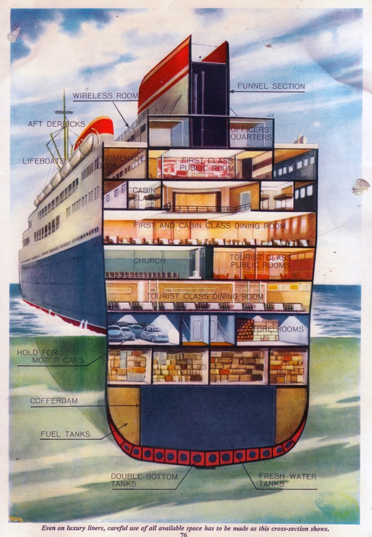 luxury liner cross section: Technical Drawings, Luxury Liner, Liner Cross, Cutaway Drawings, Art Journals Travel, Exploded Crosssection Views, Cutaway Views