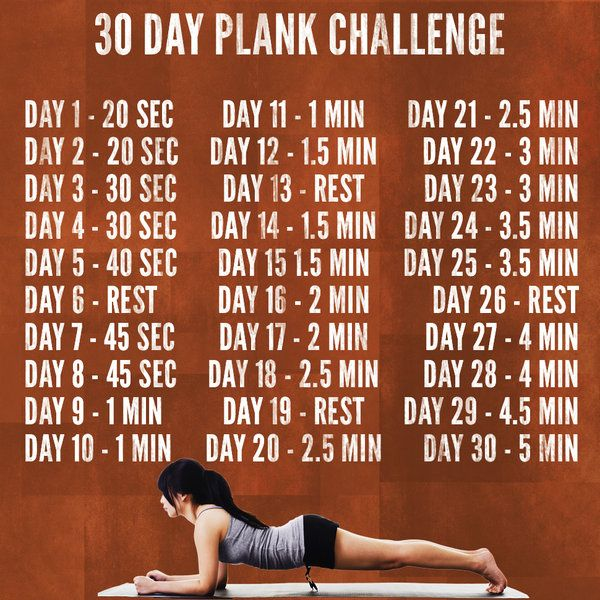 Loved my stomach when I did this. Doing it again! This one has 5 min instead of 4 so even better!: Planks, 30Day, Board Challenge, Challenges, 30 Day Plank, Fitness, Exercise, Workout, Plank Challenge