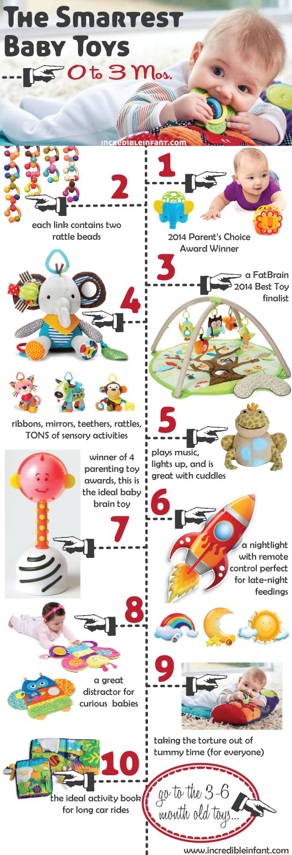 The+Smartest+Baby+Toys+for+Ages+0+-+3+Months: 3 Months, Baby Girl Toy, Baby Boy Toys Infants, Best Baby Toys, Smartest Baby, Toys For Babies Infants, Toys For Infant