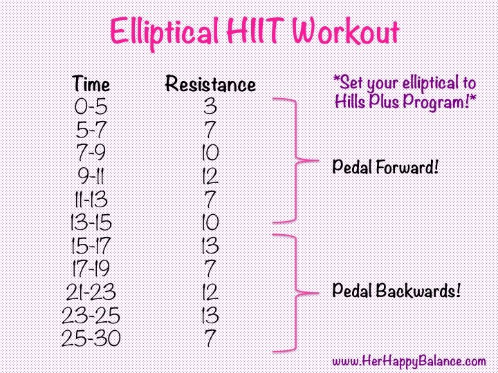 Continue to do elliptical HIIT (High Intensity Interval Training) and improving on stamina without losing breath during the high resistance rounds. (The goal is to make it past two miles). Once you've mastered this workout and you find it easy to do w