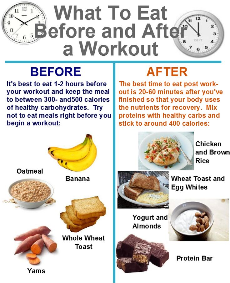 What and when to eat before and after a workout: Health Fitness, Fitness Tips, Workout Foods, Exercise, Eating, After Workout, Pre Post Workout, Healthy Food
