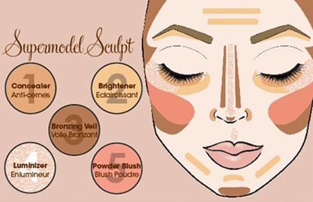 Sculpt your supermodel-self using clever bronzer, highlighter, brightener and blush makeup techniques.: Face, Make Up, Beauty Tips, Style, Makeup Tips, Makeuptips, Contouring