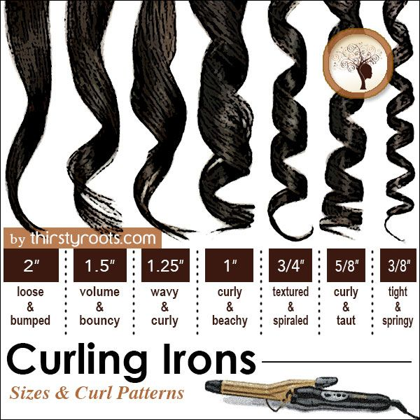 Choose the right curling iron size for that perfect curl #hairstyling  http://thirstyroots.com/curling-iron-curl-sizes.html: Curling Iron Curls, Curling Irons, Hairstyles, Hair Styles, Makeup, Curling Iron Size