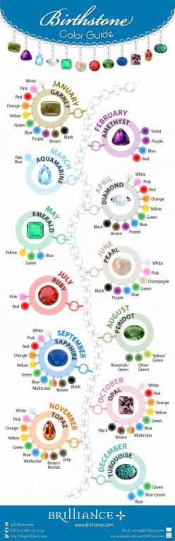 Birthstone Color Guide: Birthstones Color, Birthstone Guide, Birthstone Colour, Color Guide, Birthstones Infographic, Birthstone Colors, Birthstones Chart, Color Gemstone