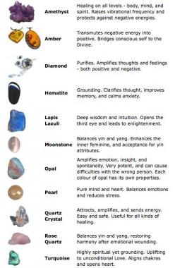 crystals, pearls, and stone meanings: Charts, Gemstones, Healing Crystals, Crystals Stones, Healing Stones, Rock, Health, Crystal Healing Chart