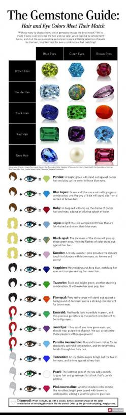 Gemstones, Eye Color, Hair Color..  ever wonder why some gemstone combinations look fantastic on you whilst others look just a little.. blah?  This guide explains why :)  Enjoy!: Gemstone Match, Crystals Gemstones Rocks, Gemstones 3, Diamonds Gemstones, E