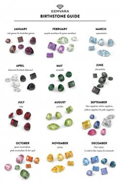 Gemvara's birthstone guide. Facts and lore behind your birthstone or a gemstone you love the most. Get inspired and customize!: Birthstones All, Birthstone Didnt, Birthstone Guide, February Birthstone Ring, Birthstones Gems, Aagems Minerals Unsorted,