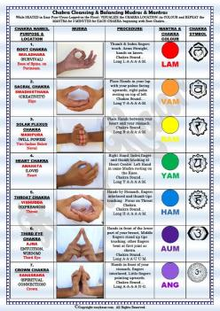 Heal Yourself by regularly cleansing and balancing the your Chakras. In brief, Chakras are the Multi-Dimensional portals within our body. They govern our life by controlling our physical, emotiona...: Hand Mudra, Mantra, Yoga Chakra, Yoga Meditation, Chak