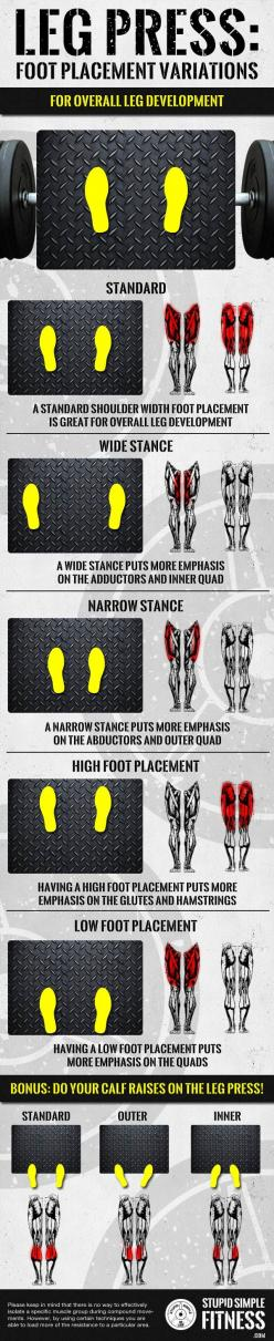 Squats- Effect of stance on muscle groups.: Press Variation, Gym Workout Machine, Foot Placement, Leg Press, Gym Machine Workout, Lifting Weight, Leg And Butt Workout, Workout Leg