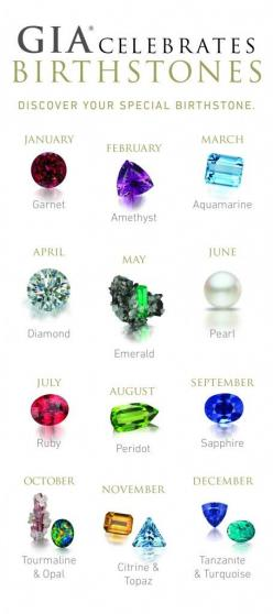 The Beauty of Birthstones Connects Us All #GIABirthstones: Gemstones Birthstones, Birthday Gemstones, Crystals Gemstones Rocks, Birthstones Connects, Birthstones Gems, Giabirthstones 01 07 13, Beauty, Birthstones Chart, Birth Stones