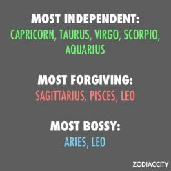 what are you? I'm Gemini....sadly it's not on here: Zodiac Signs, Pisces, Aries, Scorpio, Horoscope, Leo, Aquarius, Capricorn