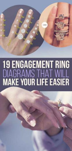 19 Engagement Ring Diagrams That Will Make Your Life Easier. Also included wedding bands for him.: Wedding Ring, Diamond Engagement Ring, Engagement Band, Wedding Band, 1.5 Carat Engagement Ring, 1 Carat Engagement Ring, Round Engagement Ring, Engagement