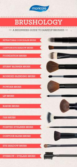 Alot of these brushes can be purchased at art stores for more than 60% off department store brushes What makeup brush does what Makeup Brush Guide: Beauty Tips, Department Store, Store Brushes, Makeup Brush Guide, Makeup Brushes, Makeup Tutorial For Begin