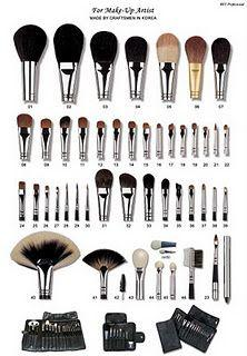 An explanation of what each brush does. Good to know - just in case I actually need it - or mix up the make up brushes with the paint brushes... ;): Beauty Tips, Beauty Makeup, Makeup Tools, Brush Set, Makeup Tips, Makeup Brushes, Makeupbrushes, Make Up B