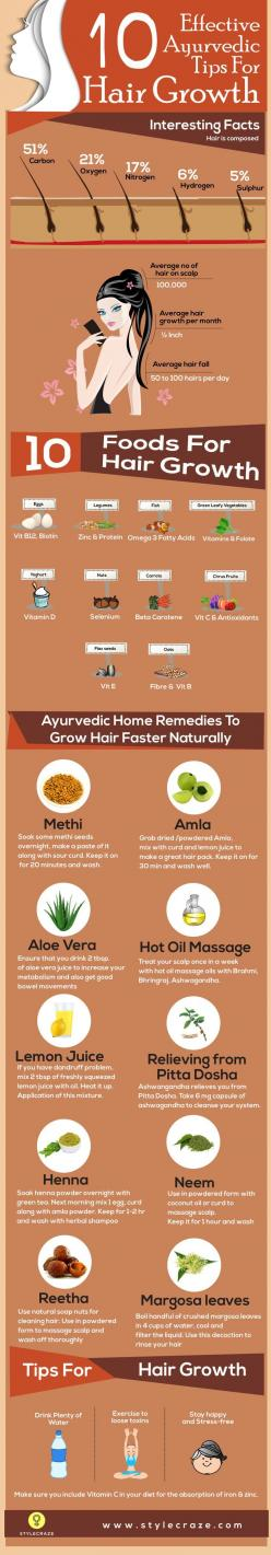 Ayurvedic Home Remedies To Grow Hair Faster Naturally...: Beauty Tips, Hair Growth, Healthy Hair, 10 Effective, Effective Ayurvedic, Hair Care, Ayurvedic Tips, Hair Tips