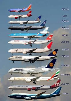 Commercial aircraft. You can always tell them apart by what the nose looks like: Aircraft Airplanes, Fly, Boeing, Airplanes ️, Airbus Planes, Commercial Aircrafts, Commercial Planes