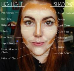 Contouring and Highlighting - WHAT NOT TO DO. This is WAY over doing it!!!! When you over do your contour, it's doesnt look like a natural shadow which is the concept. Not to mention you'll look like you have on a dark foundation that doesn't
