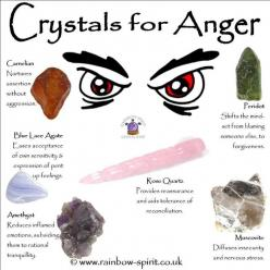 crystals for anger poster by Rainbow Spirit crystal shop showing crystals used in healing: Healing Crystals, Gemstones Crystals, Anger, Healing Stones, Wicca, Magic Rocks Gems Crystals, Crystal Healing, Crystals Stones Rocks Minerals, Crystals Gemstones