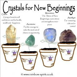 Crystals for New Beginnings - Well, I wear Citrine around my neck & have a piece of Amethyst next to my bed!: Gemstones, Crystals Gems, Healing Crystals, Crystals Stones, Healing Stones, Crystal Healing, Health, New Beginnings