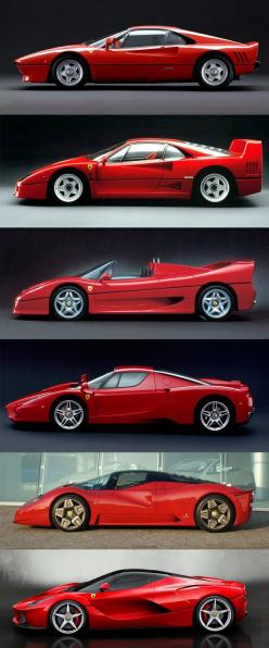 Ferrari's best offerings from the last 3 decades. The P4/5 isn't technically a flagship model, nor is it even a production car, it's simply a one-off based on the Enzo.: Laferrari Hypercar, Supercar, Ferrari Evolution, Cars, Ferrari, Sports Ca