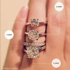 Figure out what your ideal wedding ring gem size is!   These Diagrams Are Everything You Need To Plan Your Wedding: Engagementring, Wedding Ideas, 2 Carat, Dream Wedding, Wedding Rings, Carat Size, 3 Carat, Engagement Rings