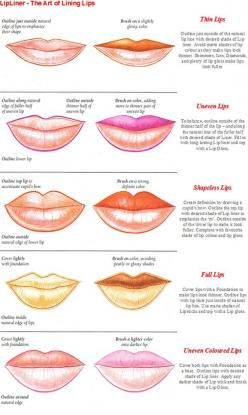 Follow this guide to learn how to apply lip liner for different lip shapes/sizes!: Beauty Tips, Make Up, Lip Lining, Lip Shapes, Makeup Tips, Art, Lipstick, Lip Liner