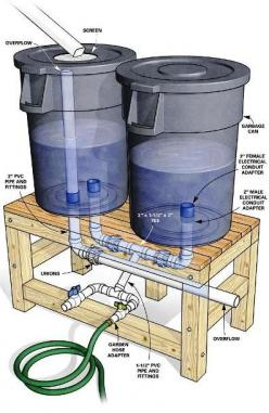 How to Build A Rain Barrel. Every gardener and garden needs a rain barrel. By harvesting rainwater you can cut your bills and water your garden for free. You'll be surprised at how easy it is to build your own rain barrels, and this simple design is p