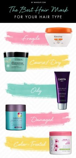 If you've been in search for the right hair mask for your hair type, then look no further, because we have the perfect product picks right here! Whether your hair is dry, oily, or somewhere in between, we've got the match for you.: Beauty Hair, Be