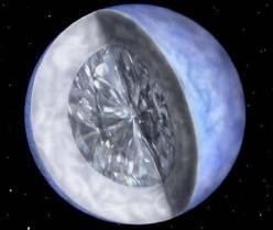 In 2004, astronomers discovered a star composed entirely of diamond, measuring 4,000 km across and 10 billion trillion trillion carats. 50 light years from Earth, the diamond star is classified as a crystallized white dwarf, the hot core that remains afte