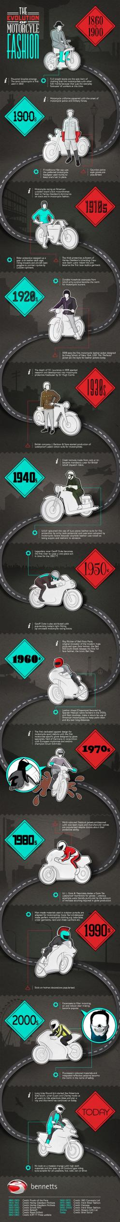 Infographic: The Evolution of #Motorcycle Gear: Motorcycle Gear, Motorcycles, Fashion Infographic, Evolution, Motorbikes Started