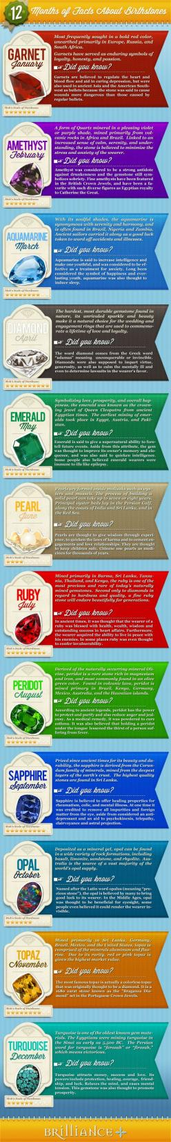 Month by month facts about each birthstone: Gemstones, 12 Months, Month Infographic, Crystals Stones, Emerald, Birthstone Infographic, Birthstones Infographic, Birthstone Facts, Birth Stones
